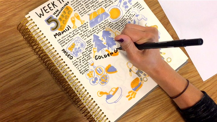 How to Journal by Drawing in Your Sketchbook - ART + marketing