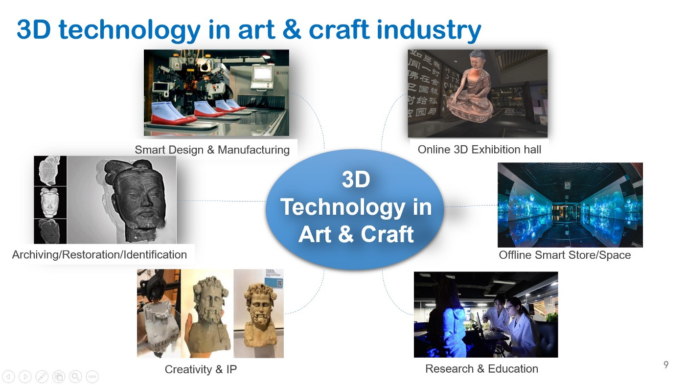 3D Technology in art and craft industry for digital transformation