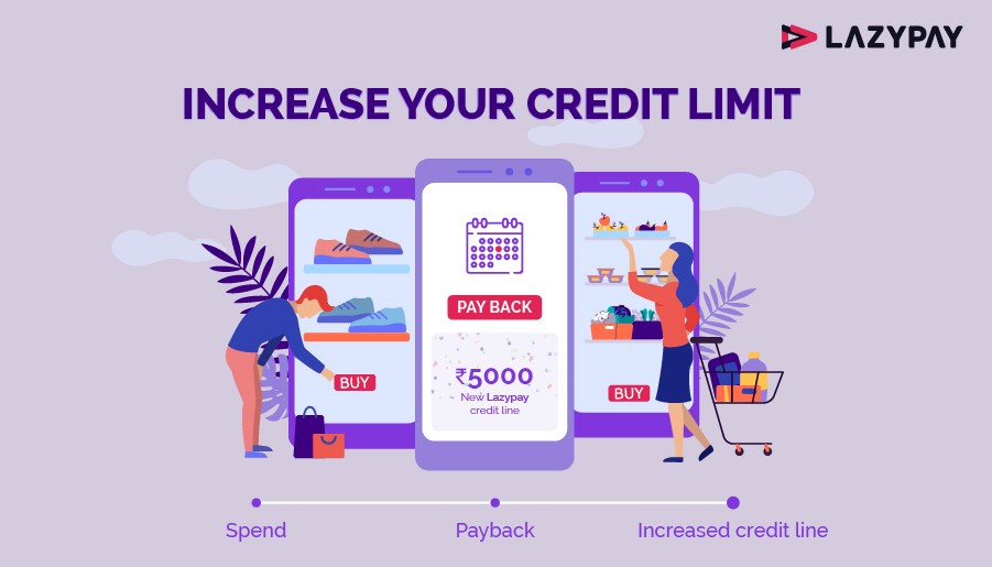 Raise your credit limit with more frequent transactions.