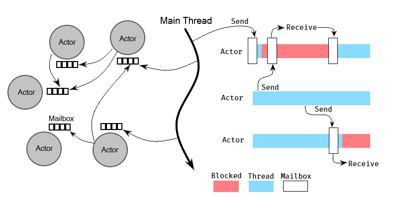 Automating  NET Core Services with PostSharp and Aspect-Oriented Code