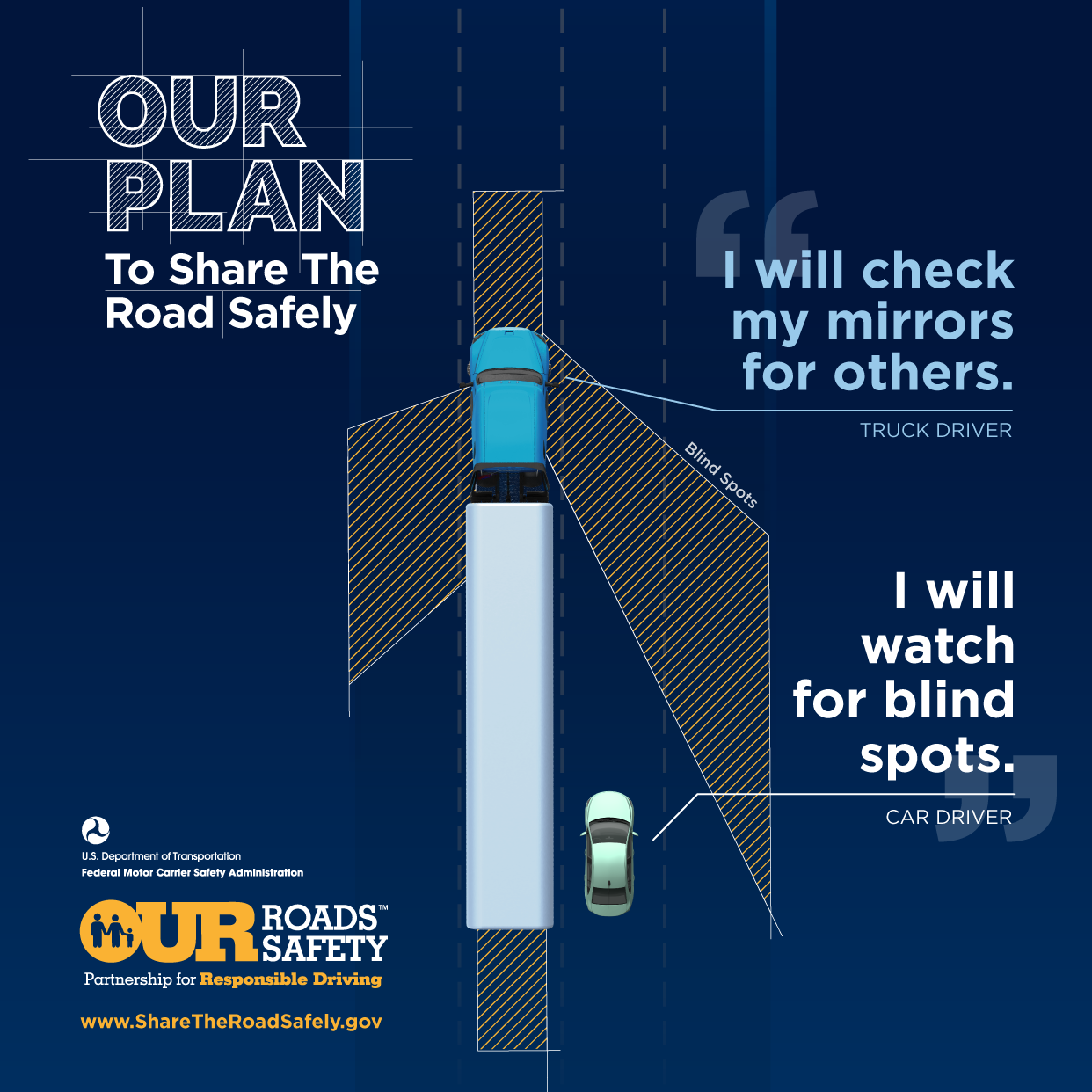 Our Plan: To Share The Road Safely… Be Sure To Check Blind Spots.