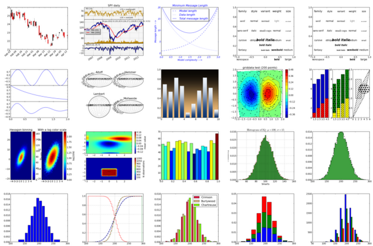 MATLAB vs Python: for Scientific Computing — A Beginners Guide