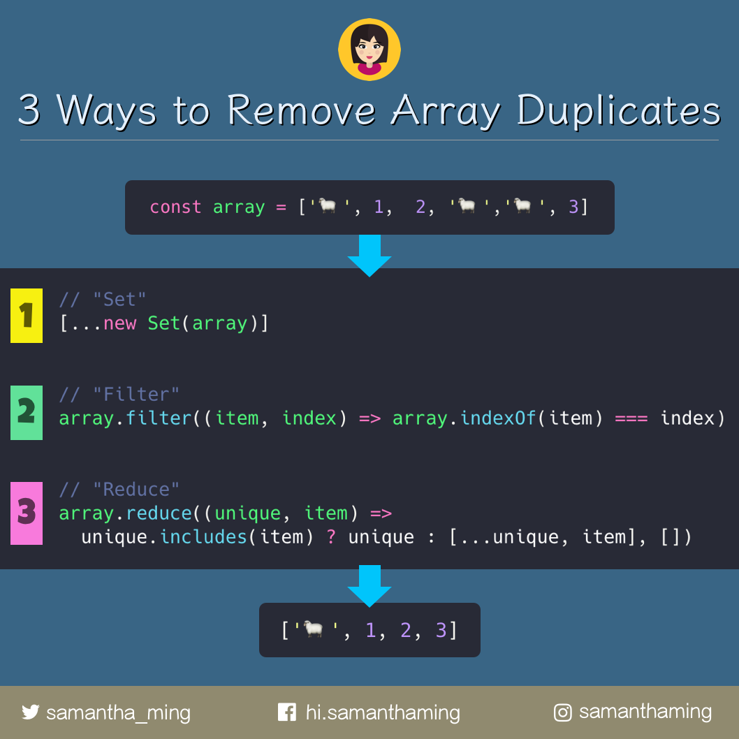 How to Remove Array Duplicates in ES6 - DailyJS - Medium