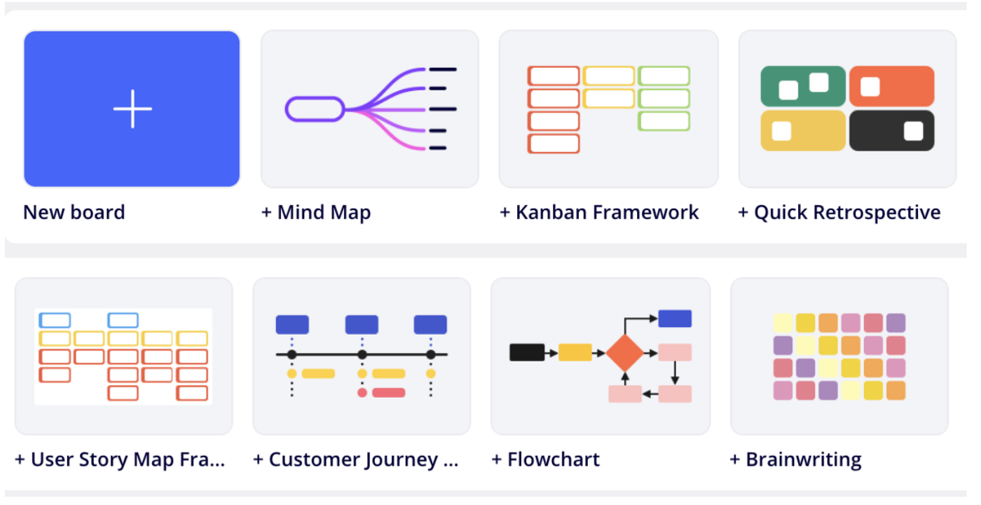 We see thumbnails of various templates, including a mind map, kanban framework, quick retrospective, user story map, customer journey, flowchart, and brainwriting.