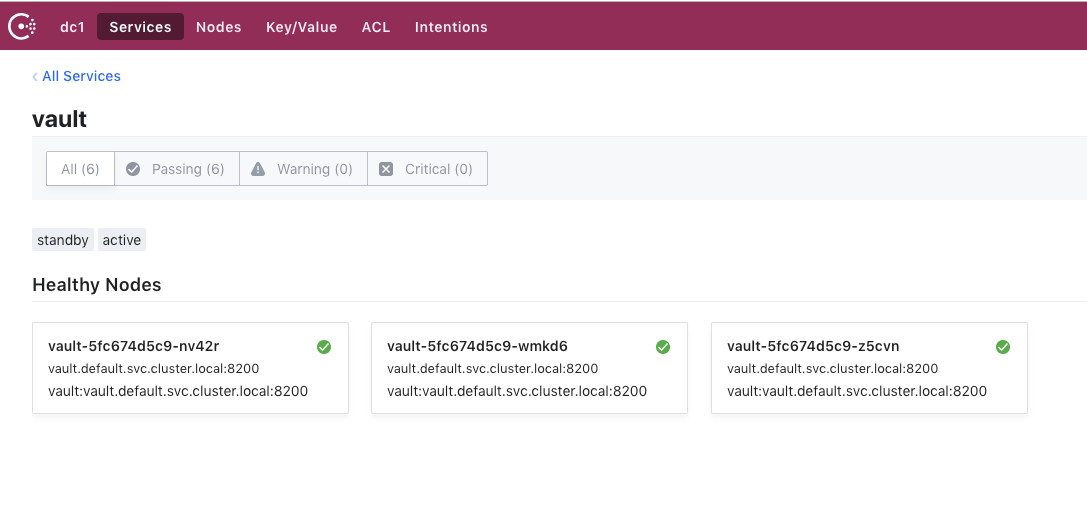 Vault Consul High Availability End To End TLS on Kubernetes