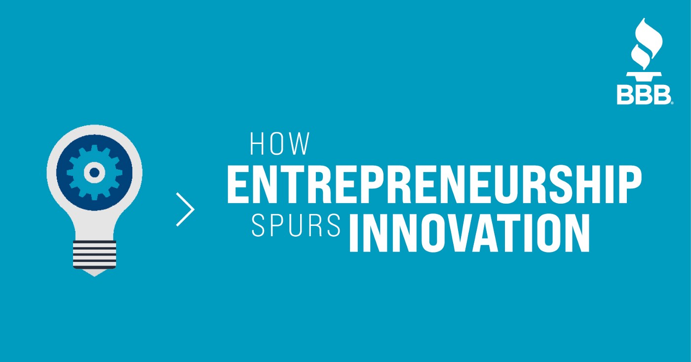 Entrepreneurship and innovation image with a light bulb.