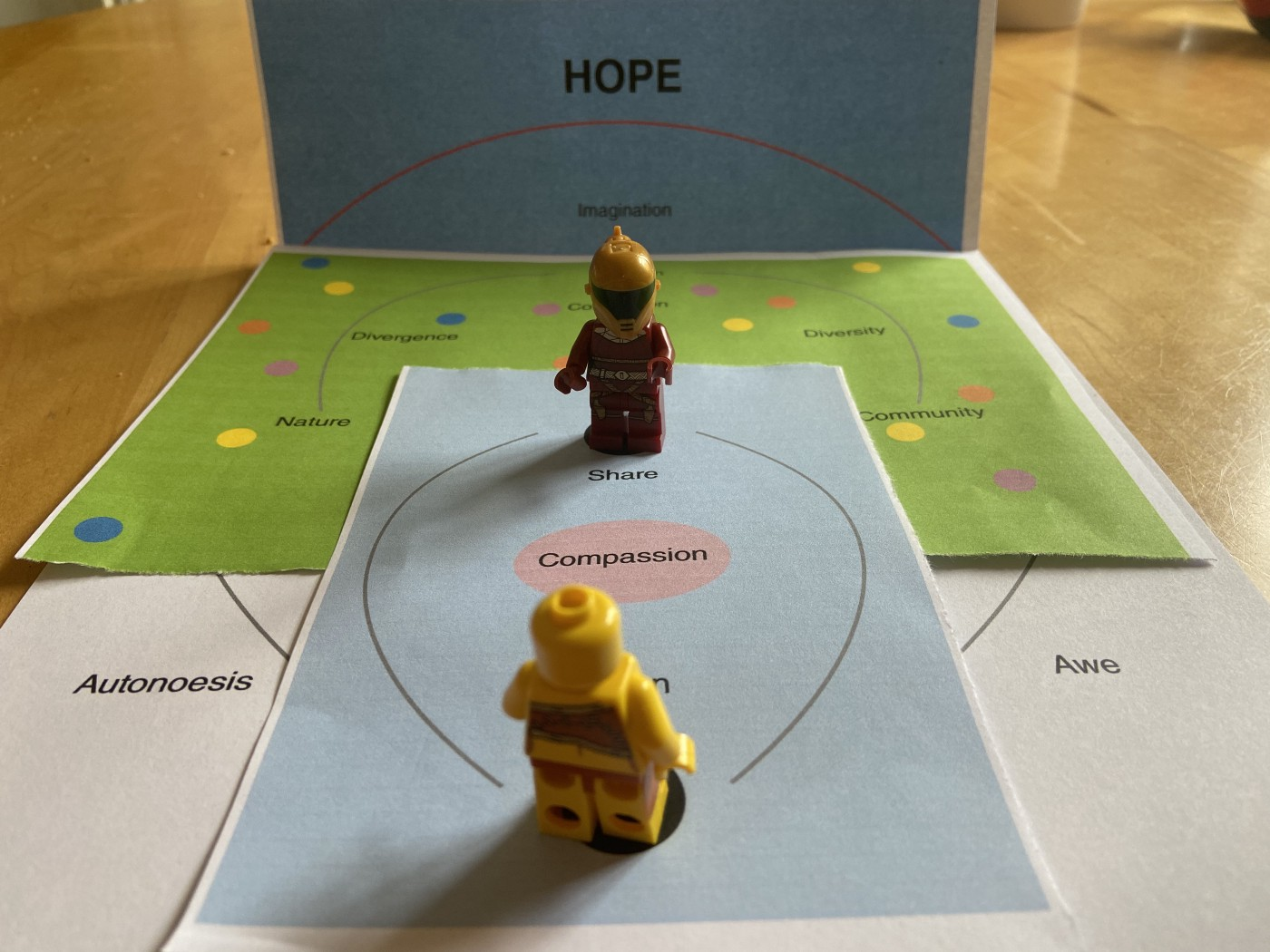 Two Lego minifigs look at each other while standing on pieces of printed paper that represent ideas about Hope