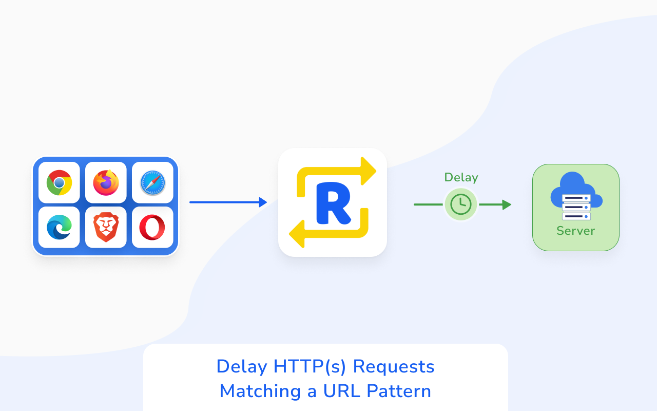 Delay HTTP(s) Requests using Requestly