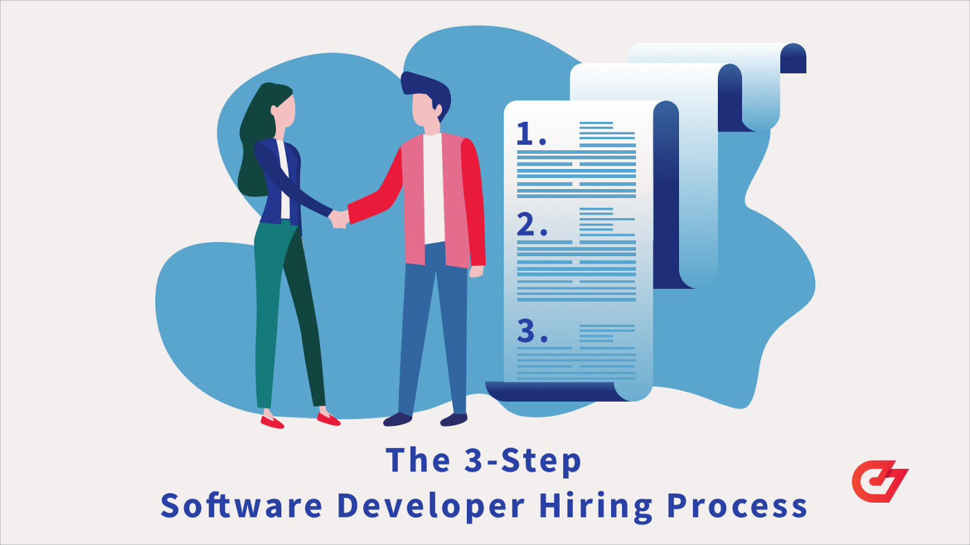 "A hiring manager and a software engineer are shaking hands. ""The 3-Step Software Developer Hiring Process by CodeSubmit"