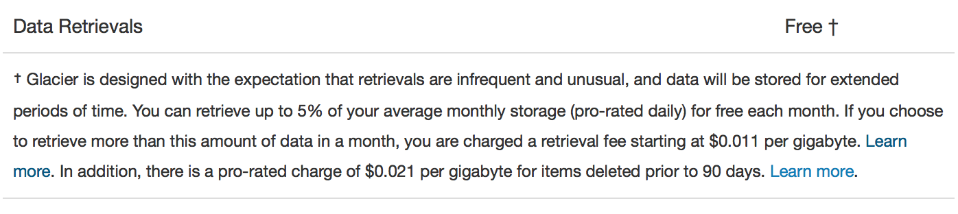 How I ended up paying $150 for a single 60GB download from Amazon