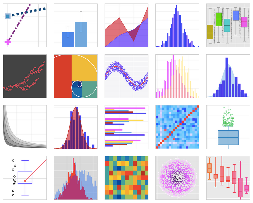 We need more Interactive Data Visualization tools (for the Web) in