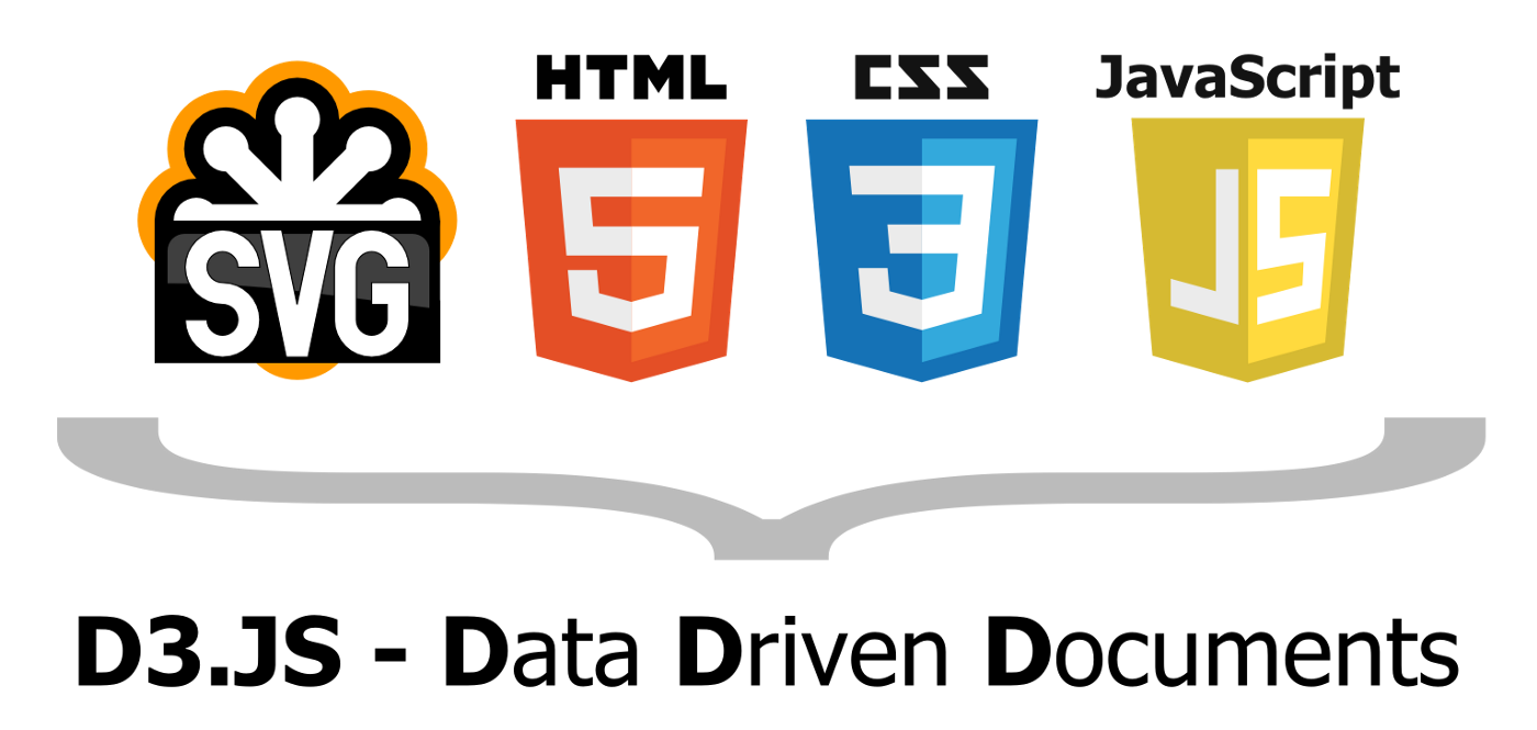 Jquery Datatable Example Jsfiddle
