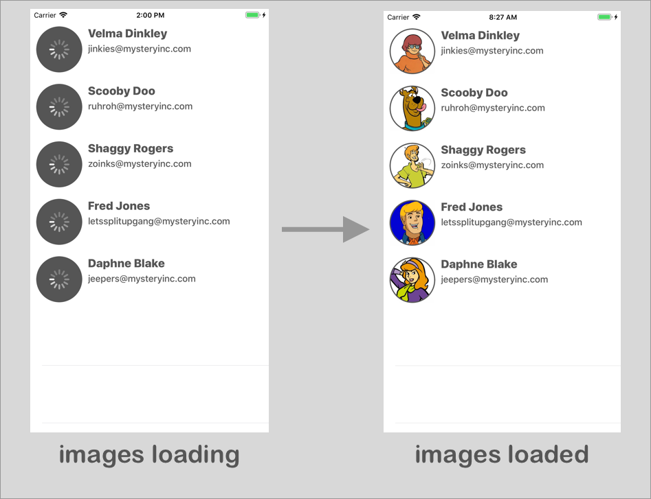 The Nifty, Self-Caching ImageView with NSCache - Swift2Go - Medium