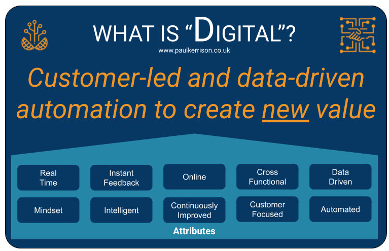 What is Digital? Customer-led and data-driven automation to create new value