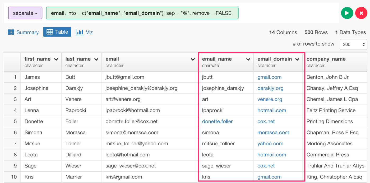 Quick Tip: Extracting Domain Names from Email Addresses