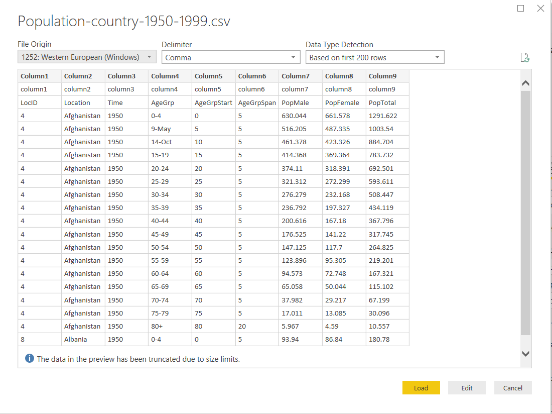 Dipping a toe in the Power BI Lake - Towards Data Science