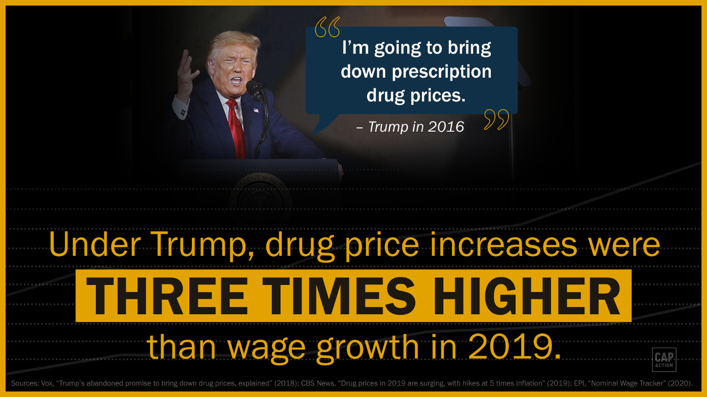 Drug price increases were three times higher than wage growth last year.