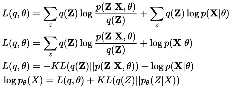 Deep Latent Factor Models and Variational Inference with Backprop