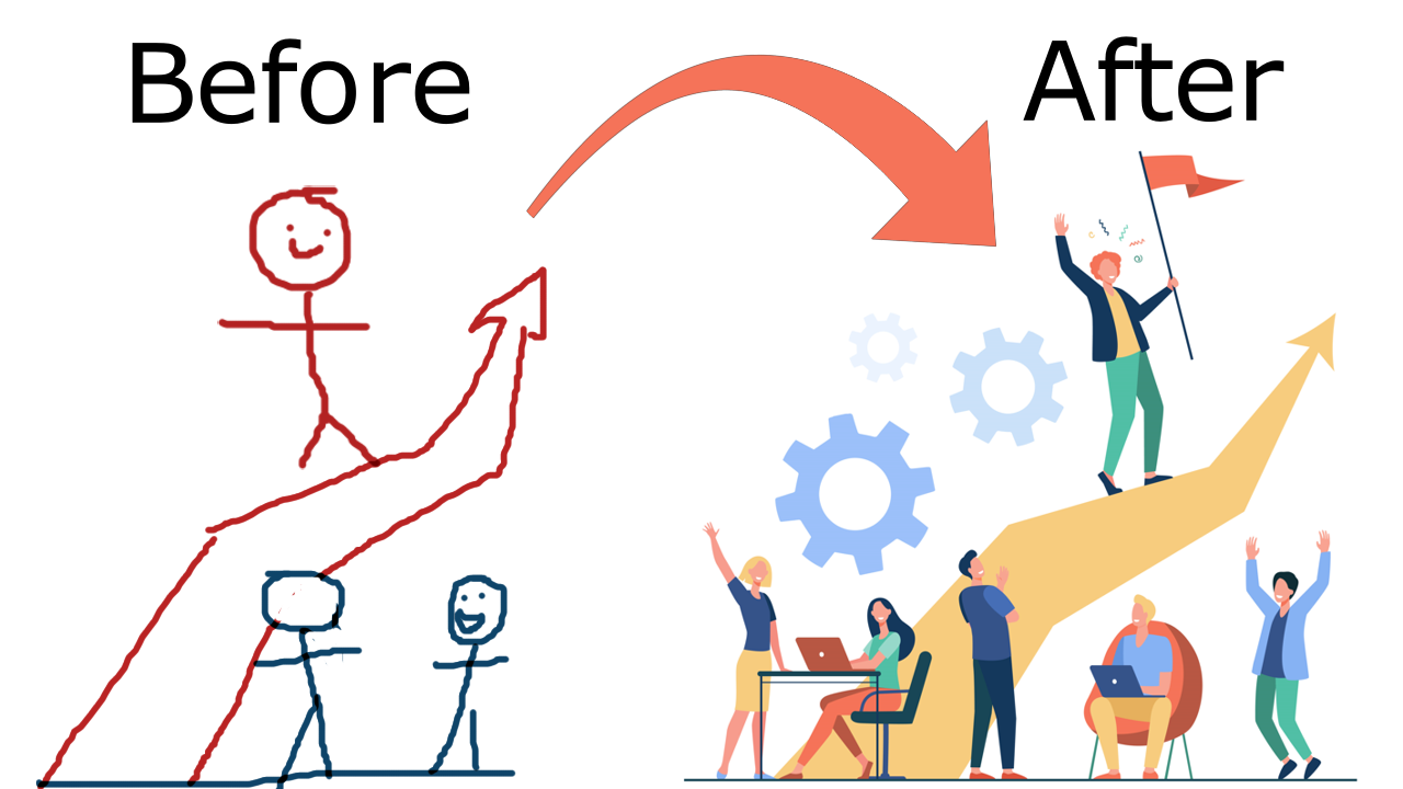 Comparison of a stick figure drawing to a professionally looking vector art of a team working together.