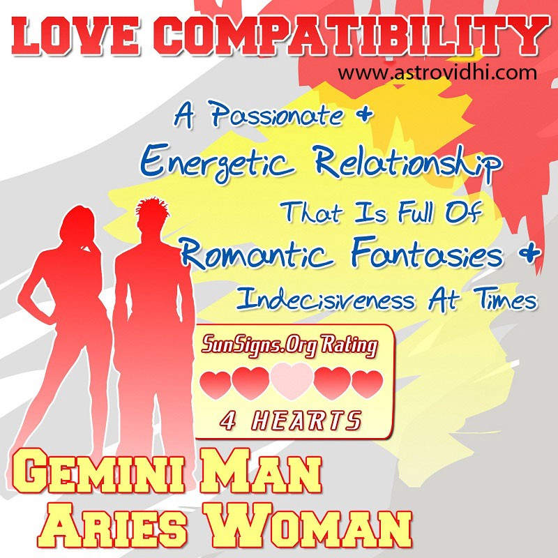 Know Whether Gemini And Aries Compliments One Another Or Not?