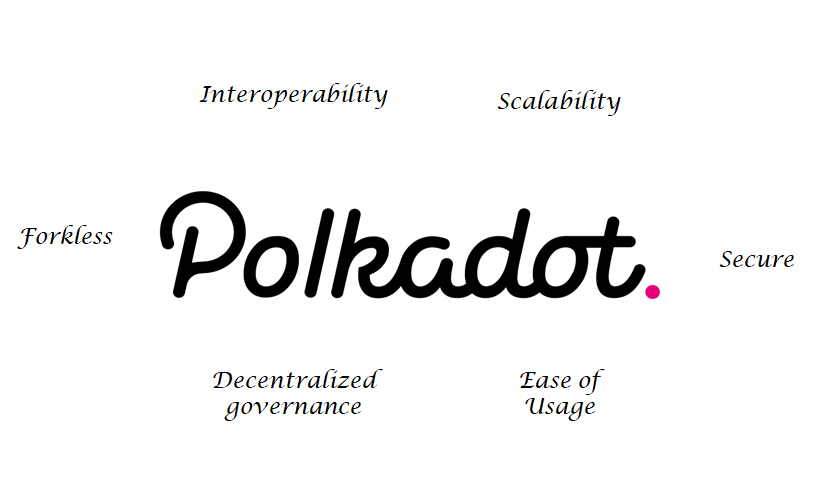 Features of Polkdot