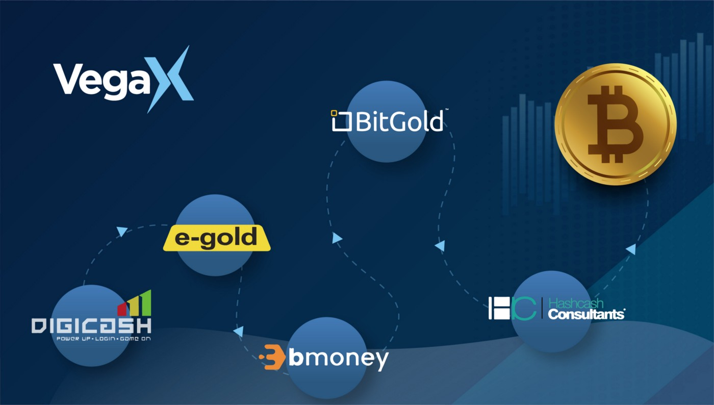 image of logos of different early digital currencies and bitcoin