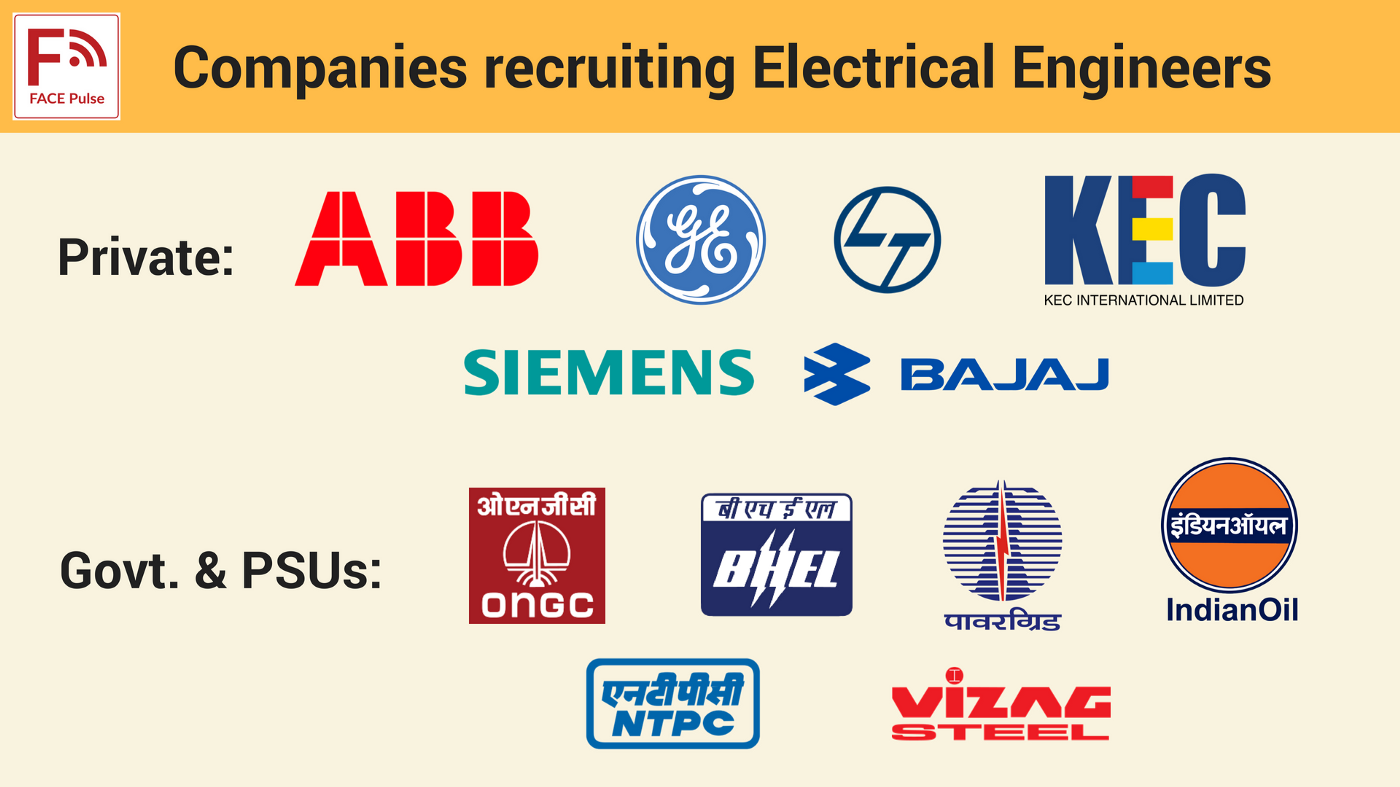 Careers for Electrical Engineering Students - Pulse - Medium