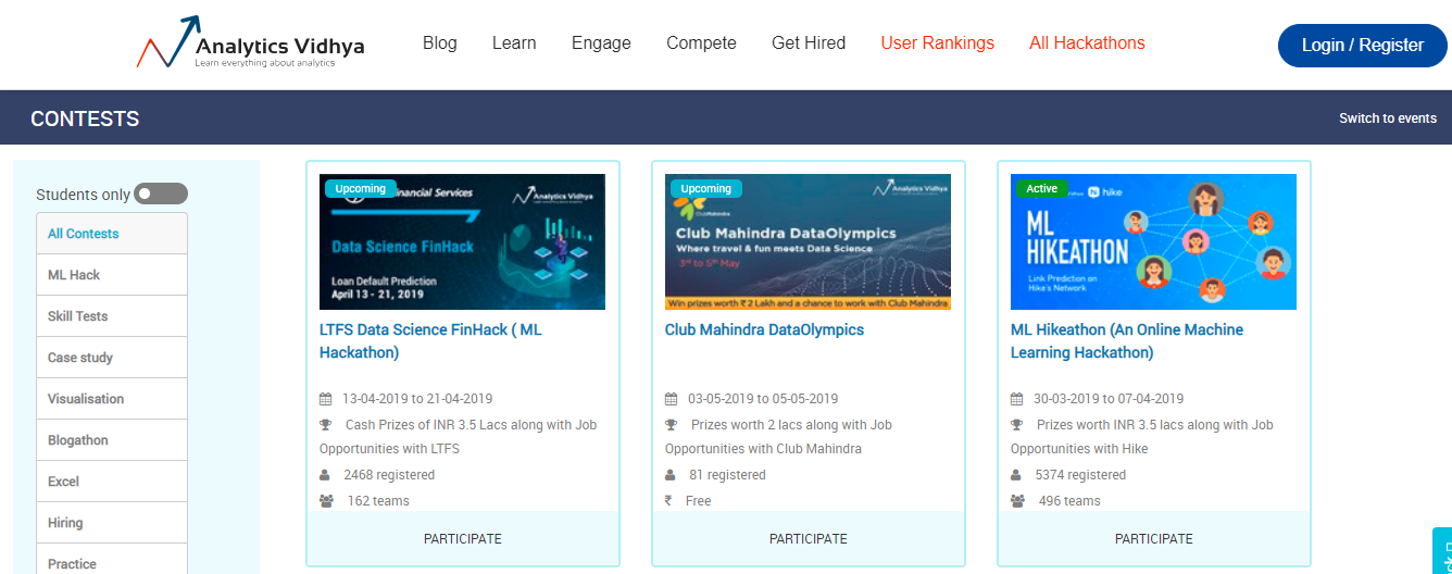 Top Competitive Data Science Platforms other than Kaggle