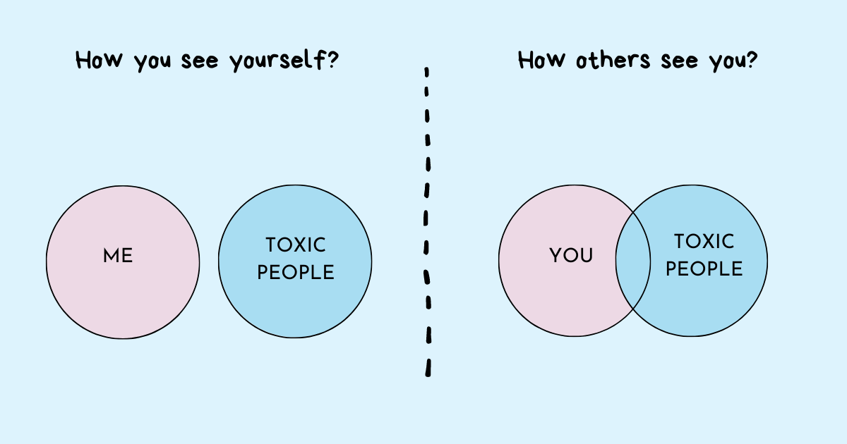 """Left side: two circles—one says """"you"""", other has """"toxic people"""" Right side: two circles are entwined"""