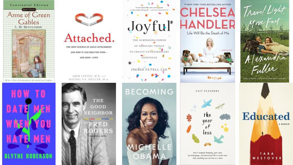 collage of book covers mr. rogers, michelle obama, chelsea handler, tara westover, anne of green gables, joyful, attached
