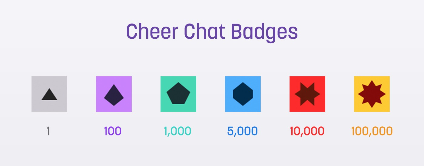 Introducing Cheering: Celebrate, together  - Twitch Blog