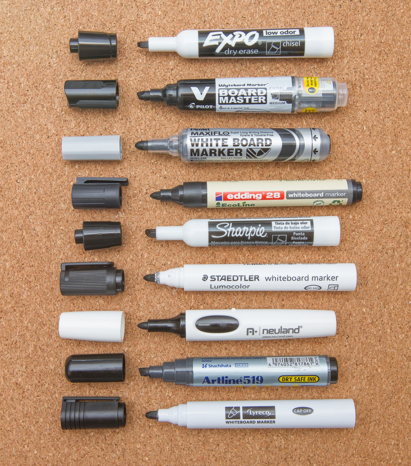 All you need to know about whiteboard markers - graphicfacilitation