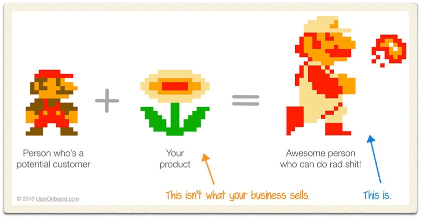 What you're actually selling