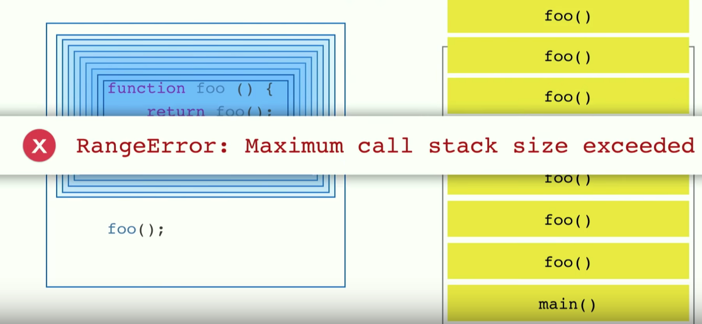 Maximum call stack size exceed