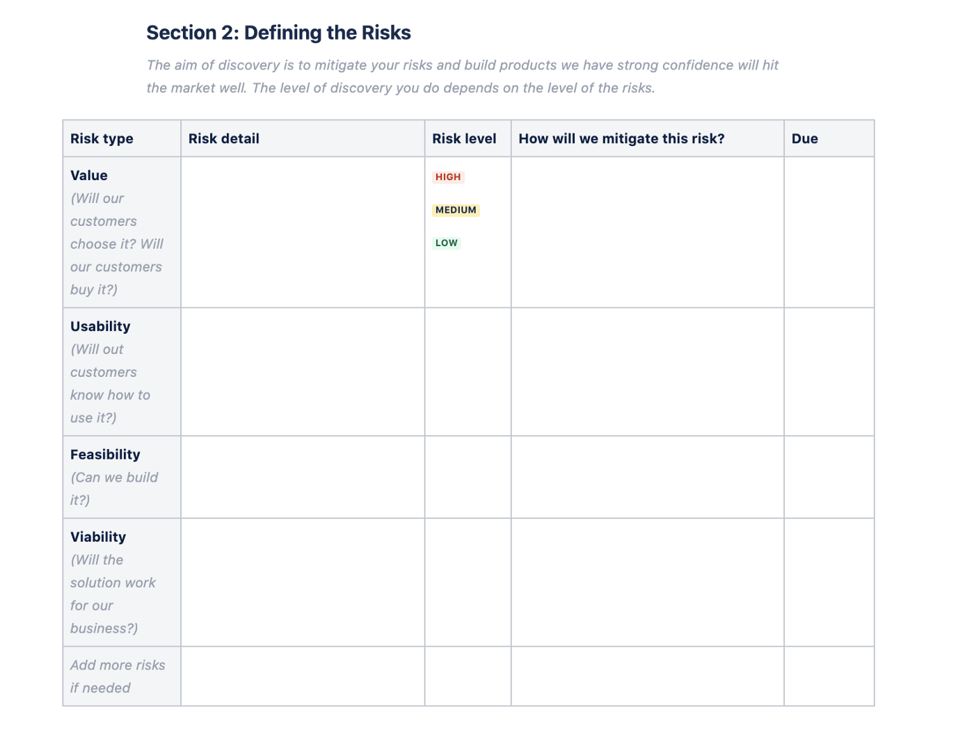 The Risks Section of our Product Brief Template in Confluence
