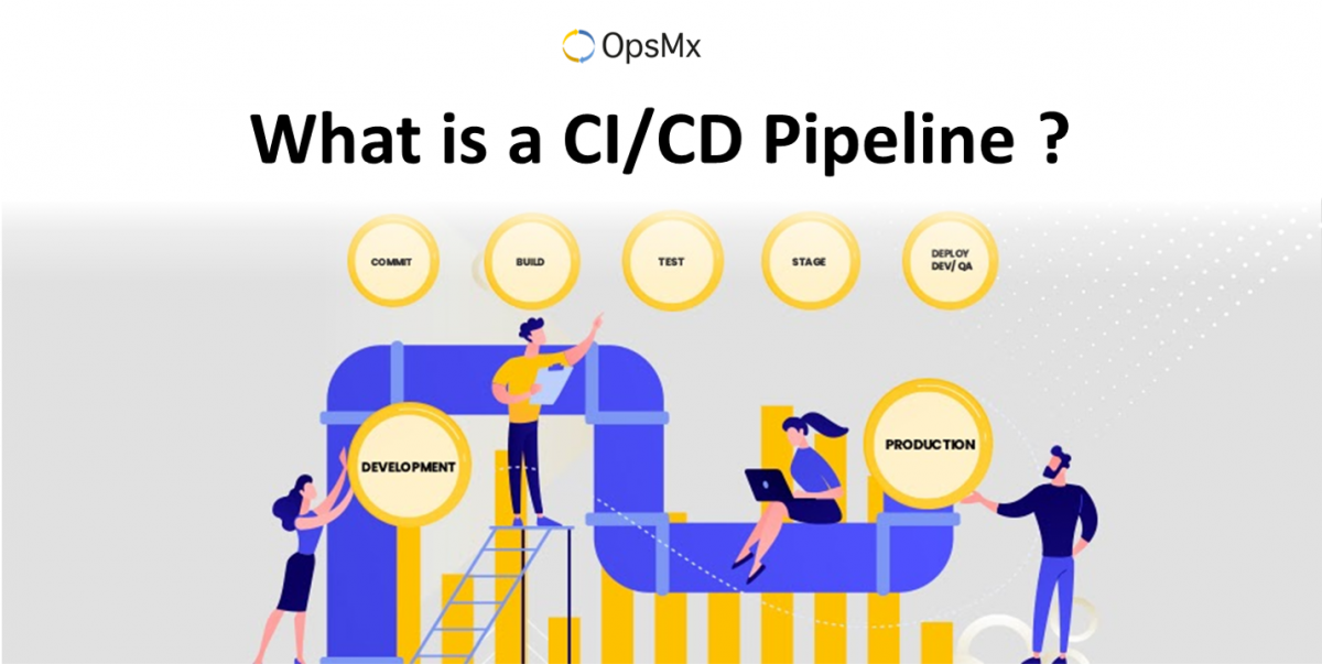 What is a CI/CD Pipeline by OpsMx Spinnaker