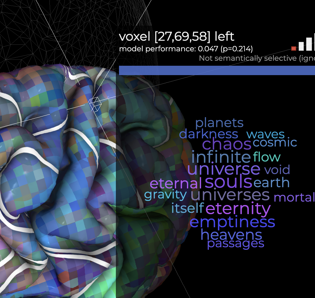 Stylized brain in with list of spacious words: gravity infinite flow void heavens emptiness etc.