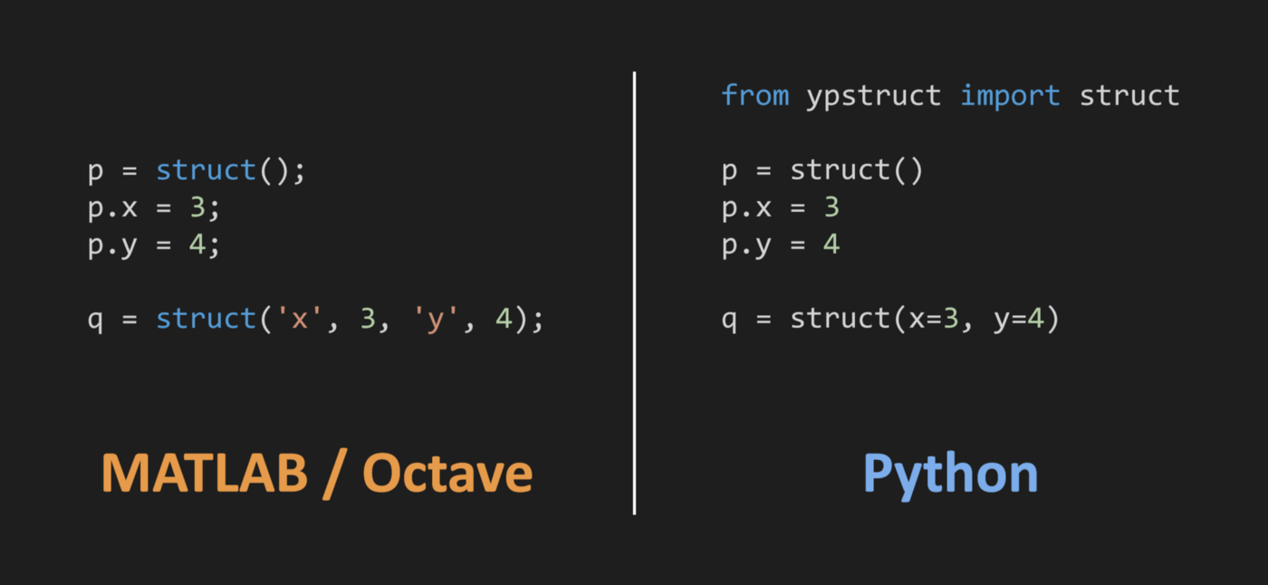 ypstruct: MATLAB-like Structure Data Type for Python