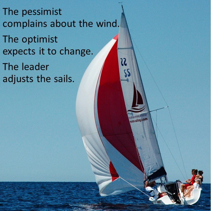Sailboat with: The pessimist complains about the wind. The optimist expects it to change. The leader adjusts the sails.
