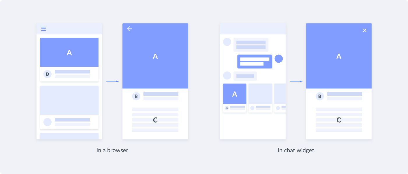 Must-have animations for Chatbots - UX Collective