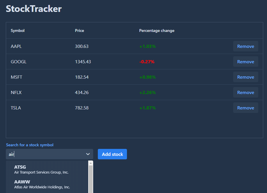 A screenshot showing the finished application, with a grid listing some stocks