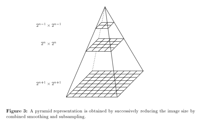 SIFT(Scale-invariant feature transform) - Towards Data Science