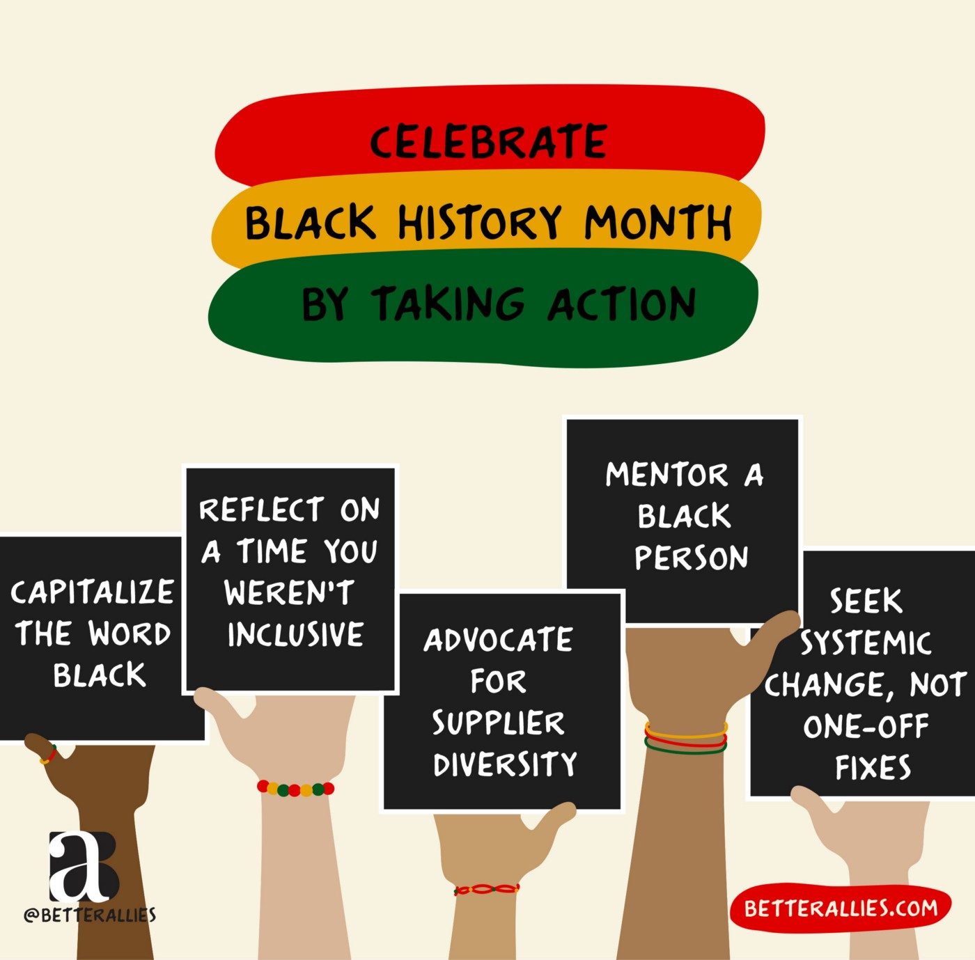 "Illustration titled ""Celebrate Black History Month By Taking Action"" with the five actions listed in this article on signs"