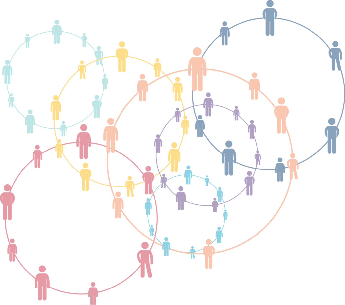 Chart of overlapping circles of people.