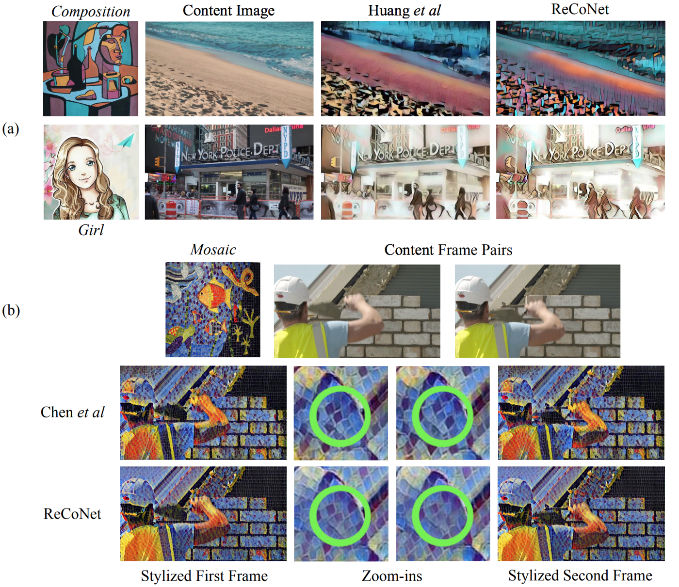 Real-time Video Style Transfer: Fast, Accurate and Temporally Consistent