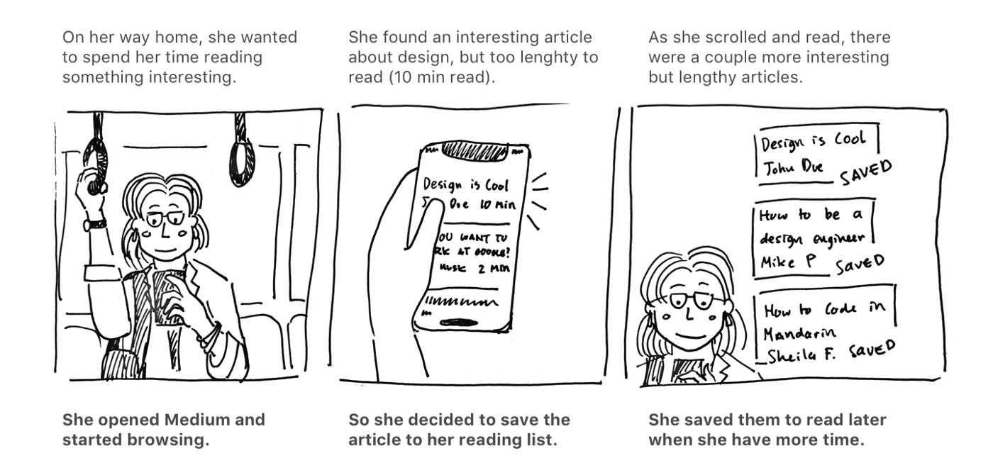 Improving Medium's reading list: a UX case study - Better Experience