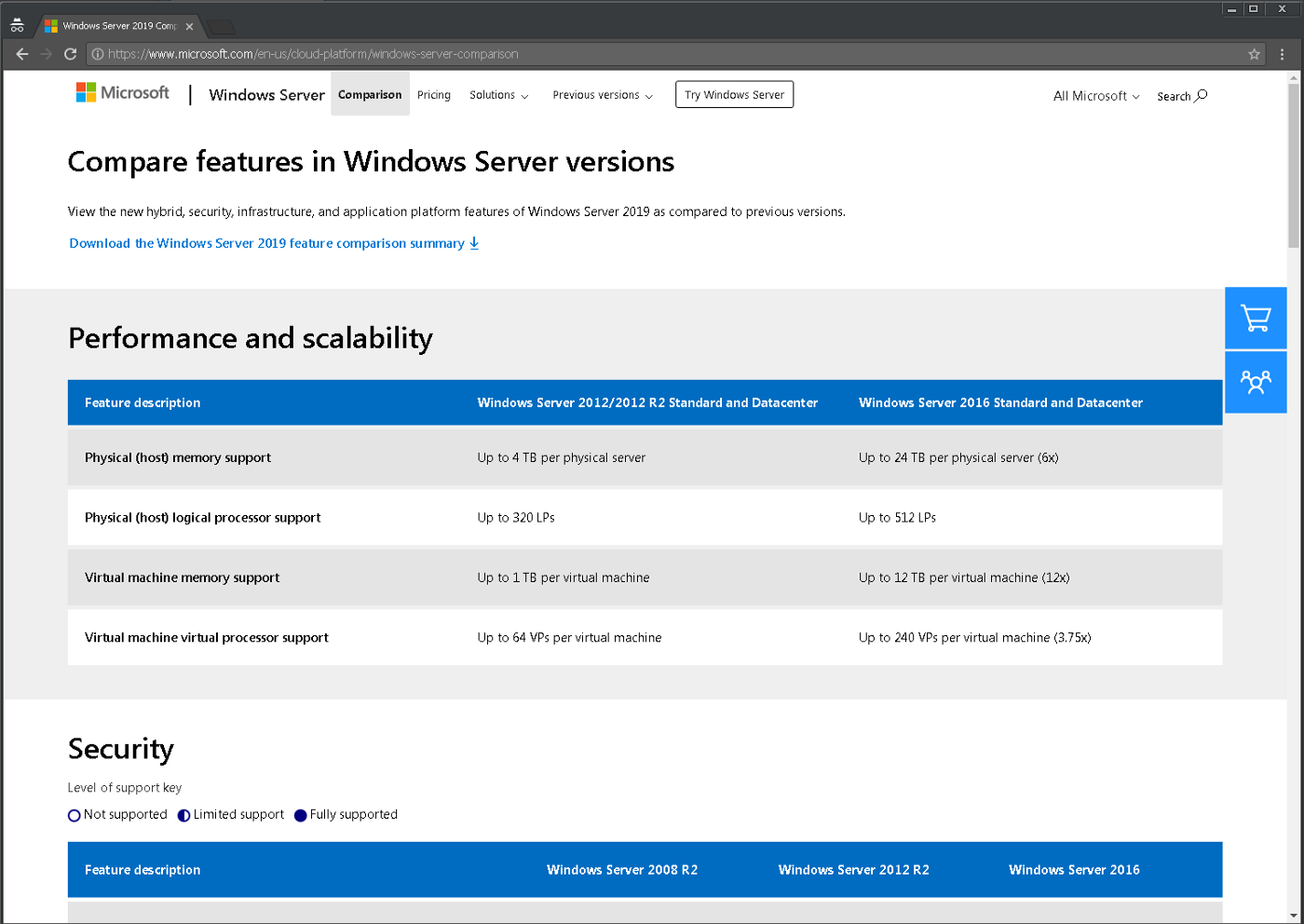 Windows Server 2019 Standard, Datacenter, Essentials & Hyper-V