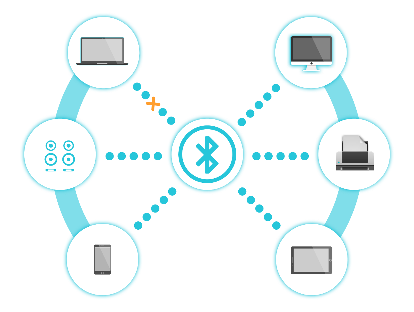 A sketch with bluetooth icon in the middle and connections to phone, pc, printer shown