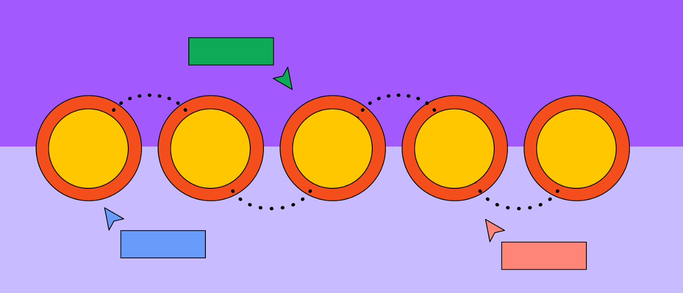 An abstract illustration of design process with five shapes placed one next to another.