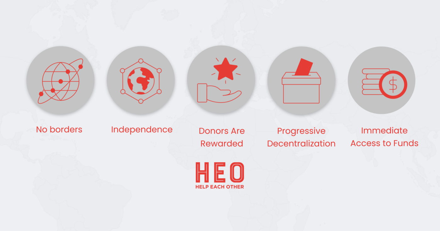 Fundraising in crypto: 1) No borders 2) Independence 3) Donors are rewarded 4) Progressive decentralization 5) Immediate access to funds